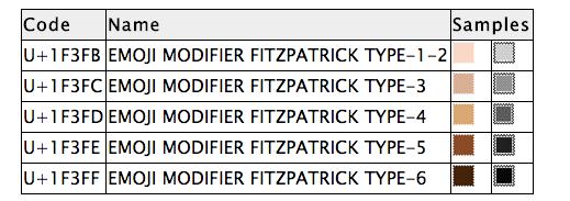 fitzpatrick emoji diversity